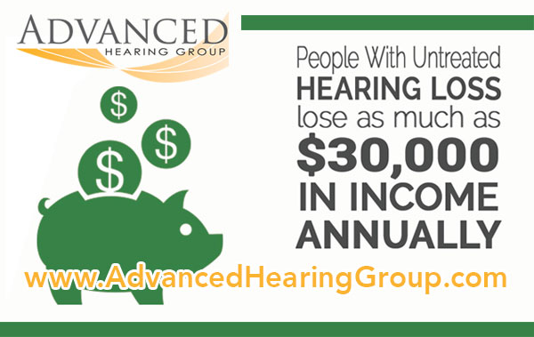 hearing loss can lead to financial loss