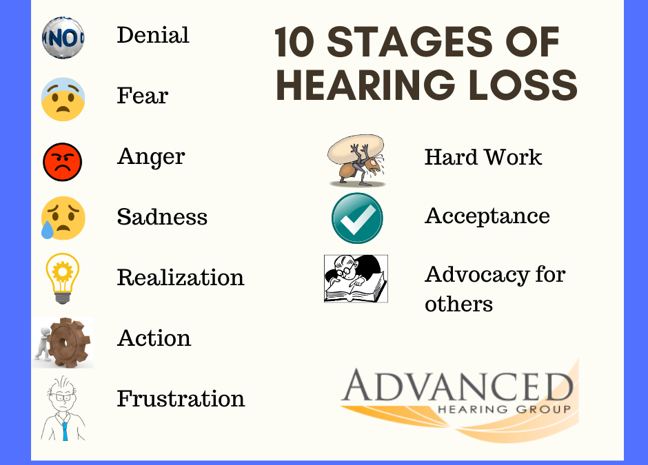 How to Survive the 10 Stages of Hearing Loss