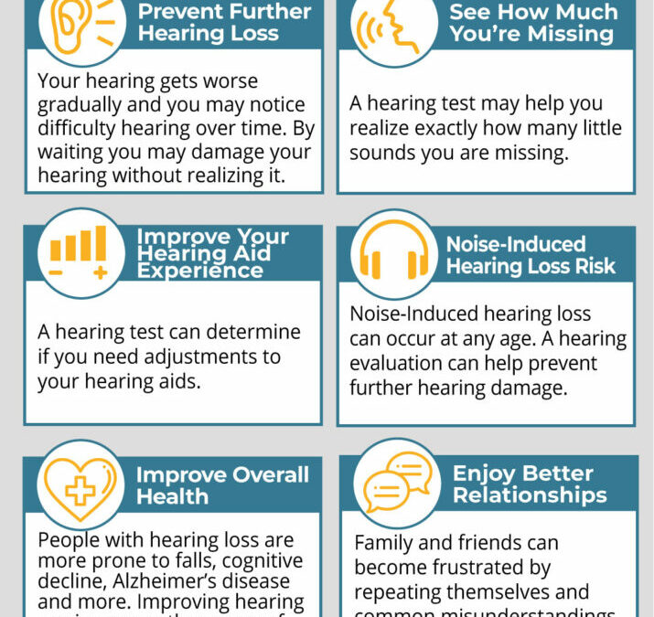 6 Reasons to Get a Hearing Test